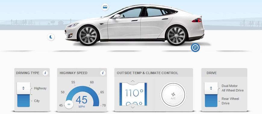 elektromobil spotreba
