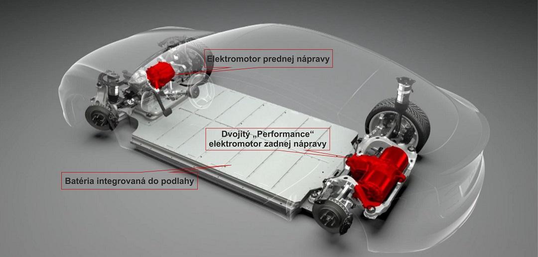 elektromobil tesla model s bateria motory