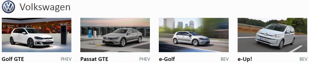 Elektromobily a Plug-in hybridy VW, na ktoré sa vzťahujú dotacie. Zdroj: ZAPSR