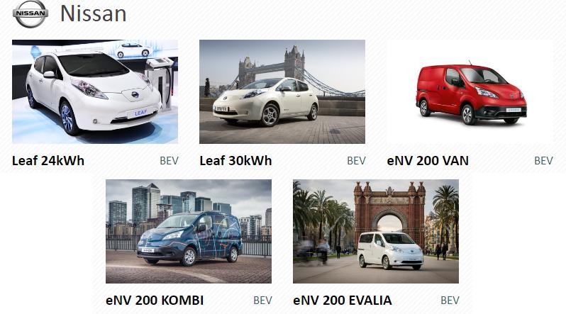 Elektromobily Nissan, na ktoré sa vzťahuje štátna dotácia Nissan leaf, nissan env 200 van kombi evalia