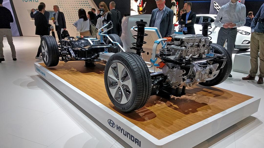 hyundai platforma elektromobily