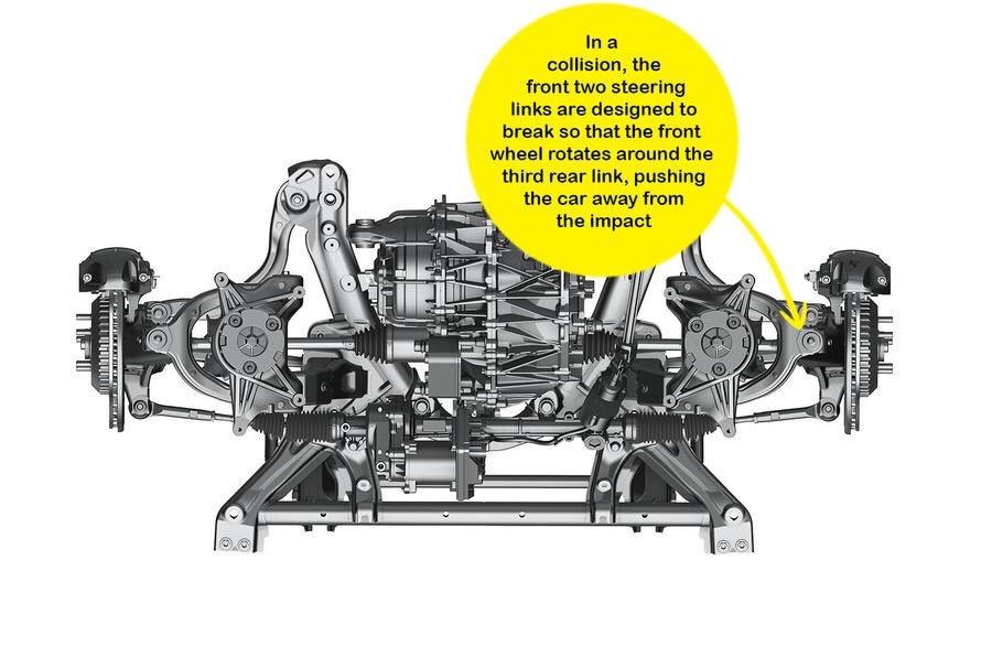 Predná náprava Modelu 3