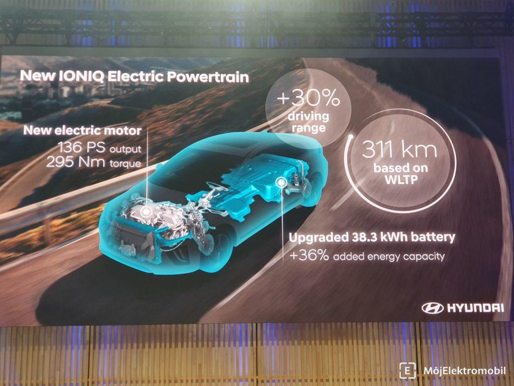 Hyundai predstavenie