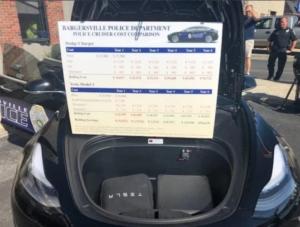 tesla model 3 policia ceny