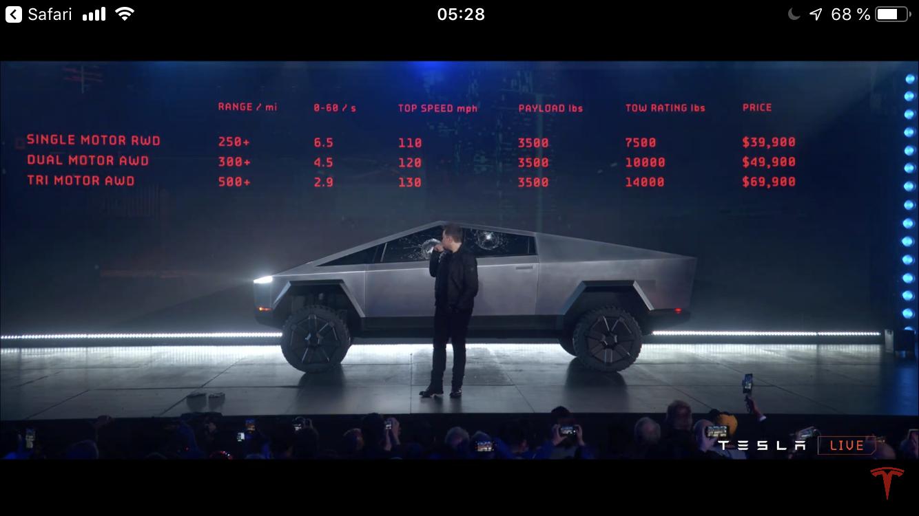 Tesla Cybertruck parametre