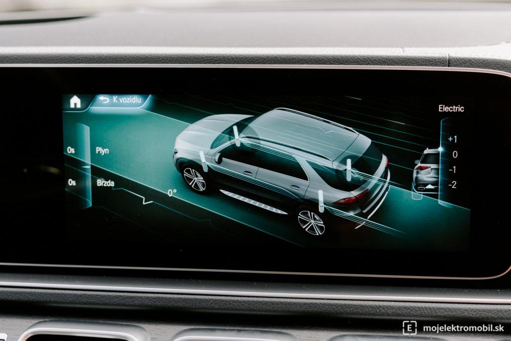 Mercedes GLE 350de phev plug in hybrid