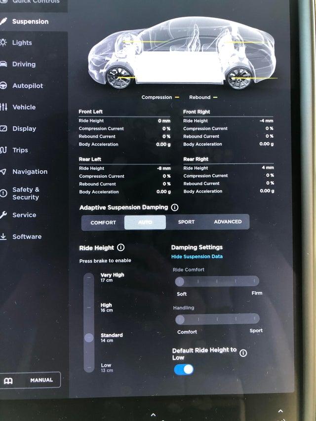 Tesla aktualizácia update tlmiče
