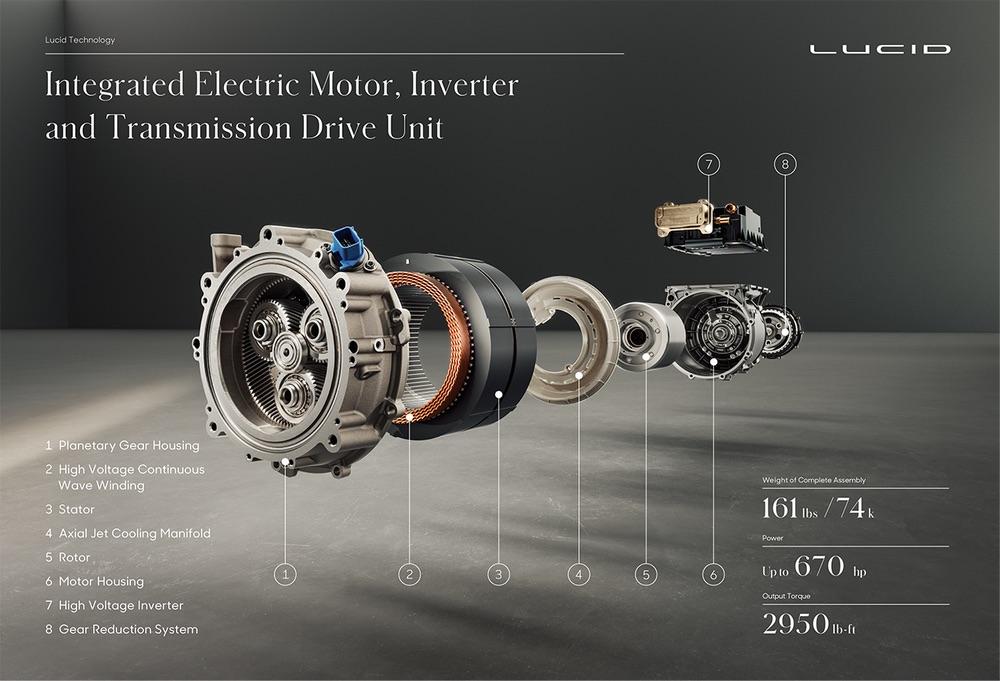 Lacnejší elektromobil Lucid - pohonné ústrojenstvo Lucid Air (Zdroj: Lucid Air)