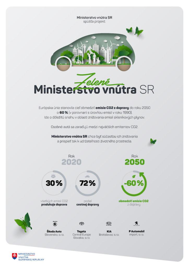 Zelene ministerstvo vnutra SR