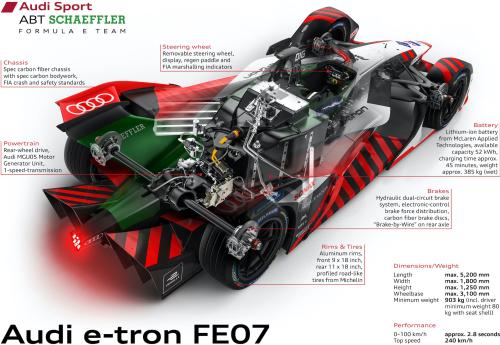 Monopost Audi e-tron FE07 - Formula E (Zdroj: Electrive)