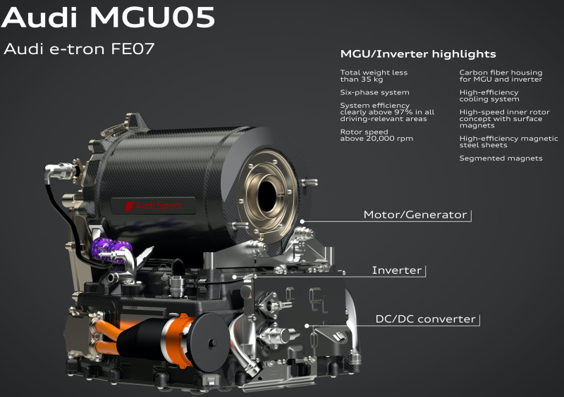 Elektromotor Audi MGU05 (Zdroj: Electrive)