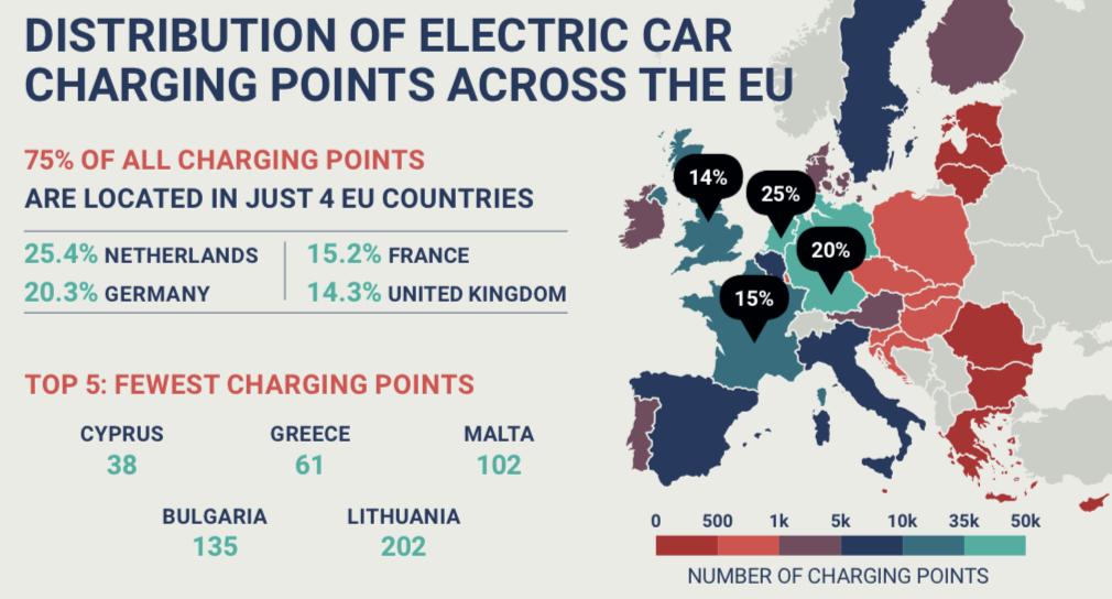 Rozloženie nabíjacích bodov v krajinách EÚ v roku 2019 (Zdroj: ACEA)