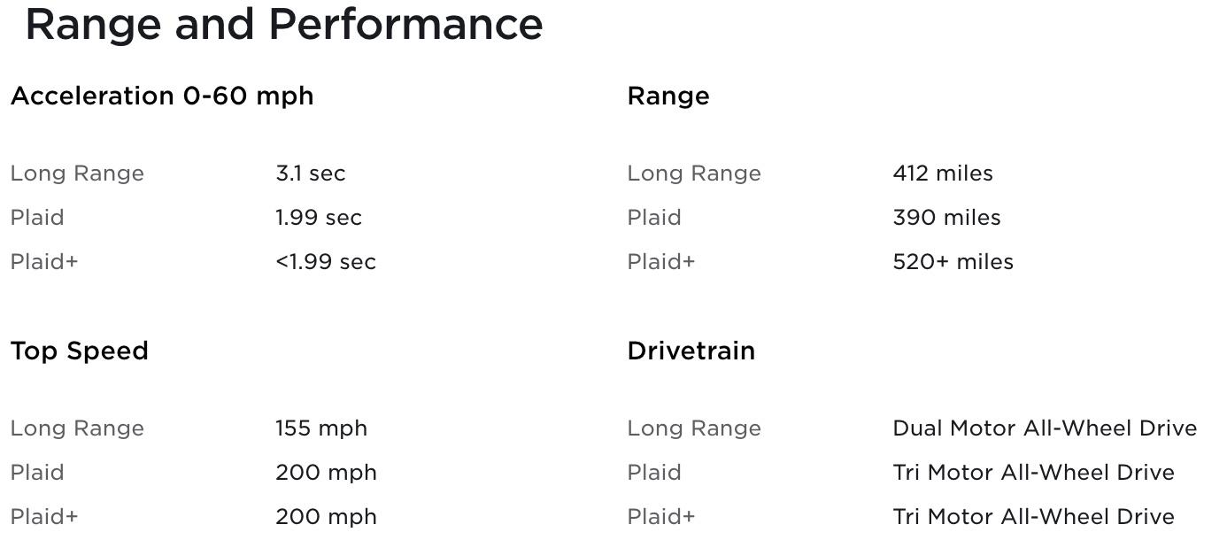 Faceliftovaná Tesla Model S - technické parametre (Foto: Tesla)