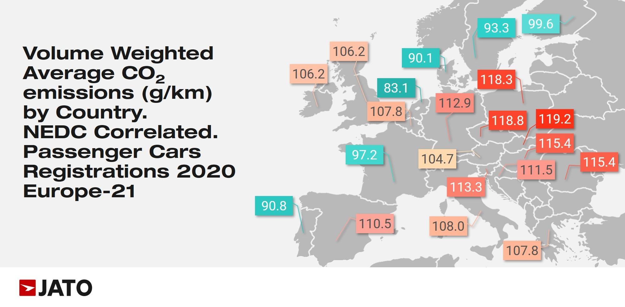 Emisie z používania vozidiel v Európe