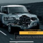Land Rover Defender FCEV prototyp   Zdroj: JLR