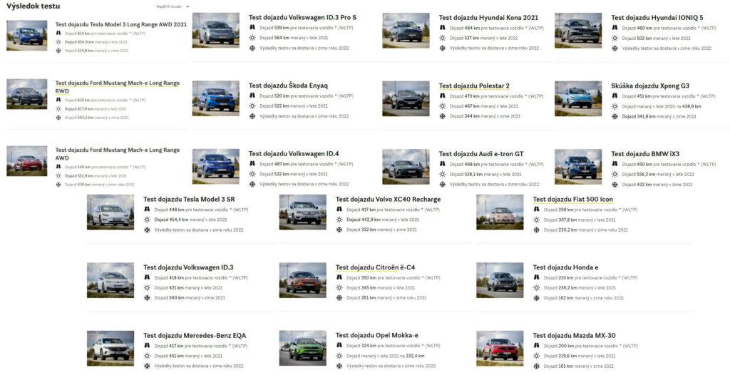 TEST nórsko elektromobily dojazd