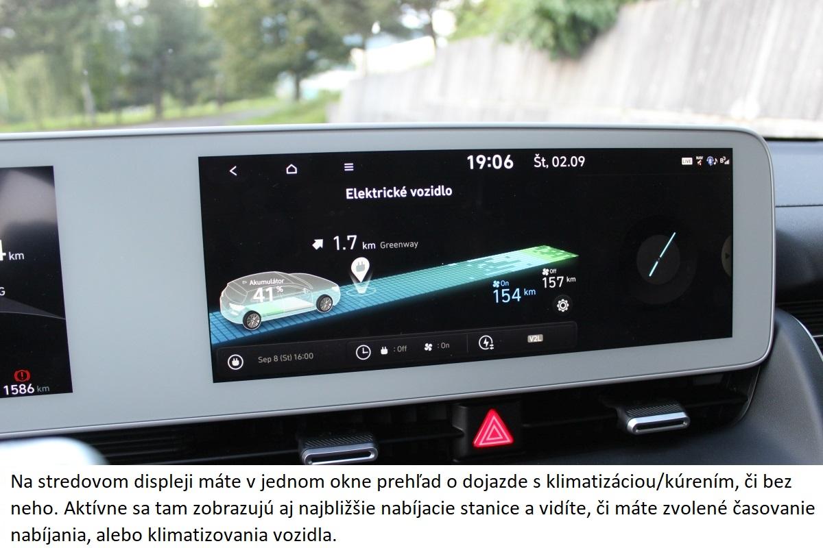 Hyundai Ioniq 5 dojazd