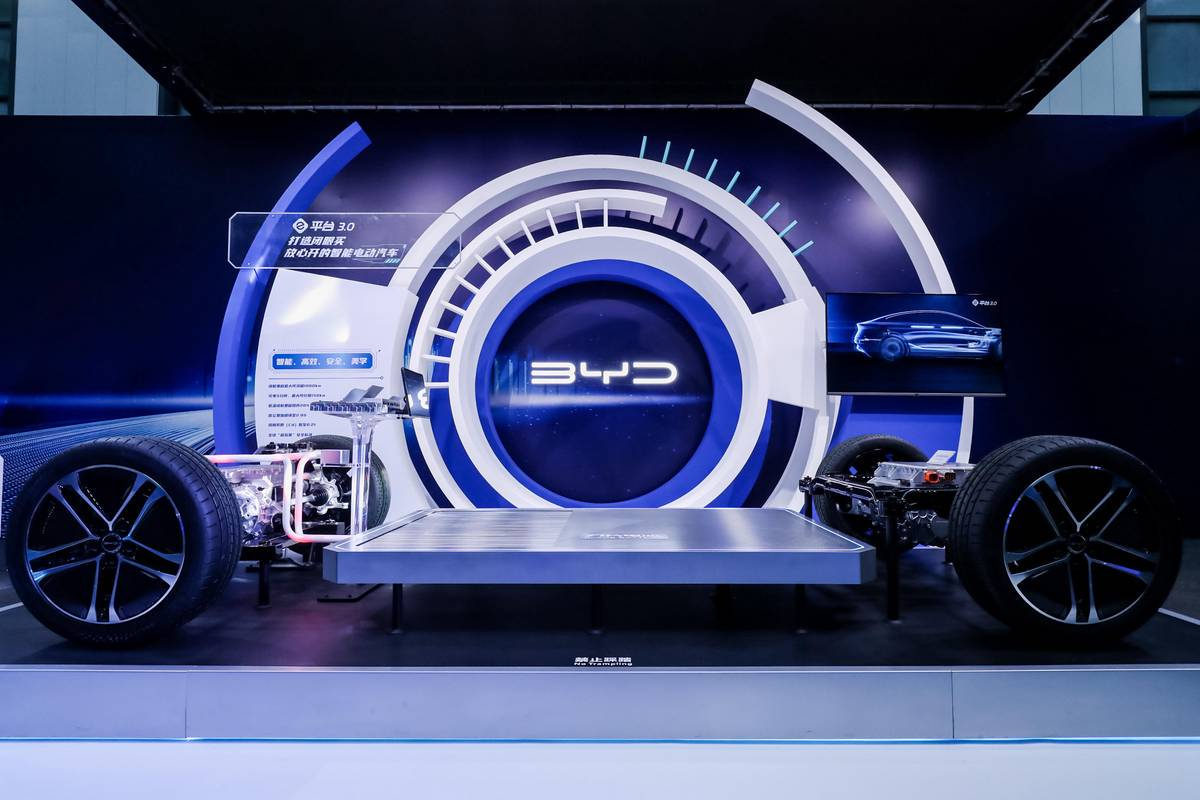 platforma E-platform 3.0