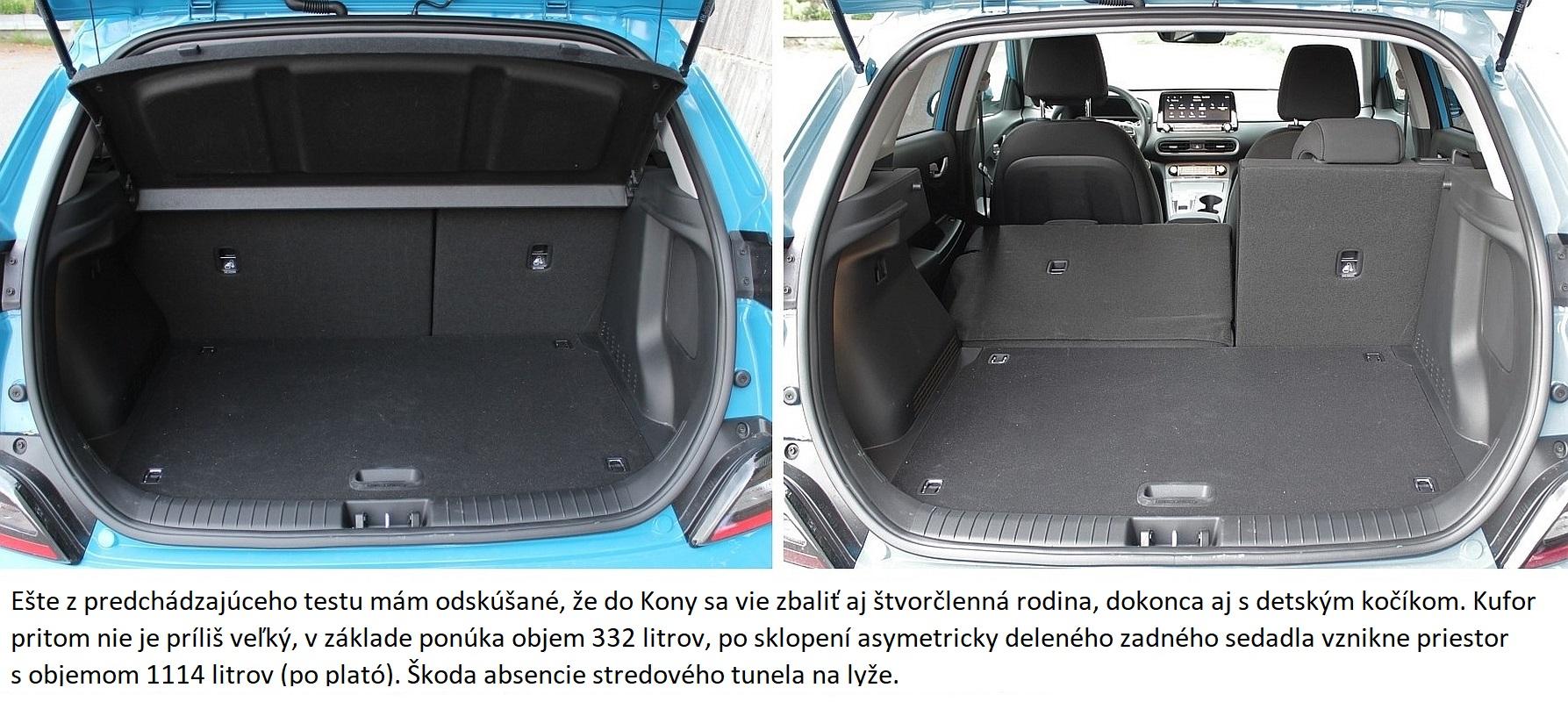 Hyundai kona batozinovy priestor
